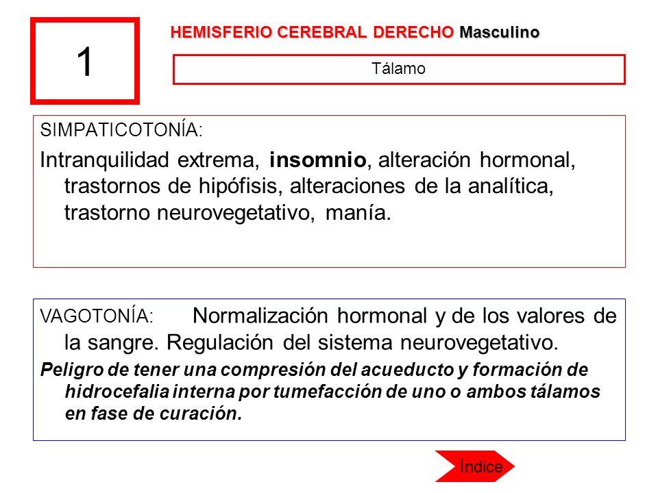 1 SIMPATICOTONÍA: Intranquilidad extrema, insomnio, alteración hormonal, trastornos de hipófisis, alteraciones de la analítica, trastorno neurovegetat