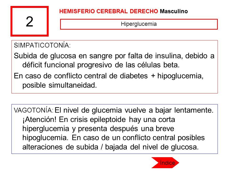 2 SIMPATICOTONÍA: Subida de glucosa en sangre por falta de insulina, debido a déficit funcional progresivo de las células beta. En caso de conflicto c