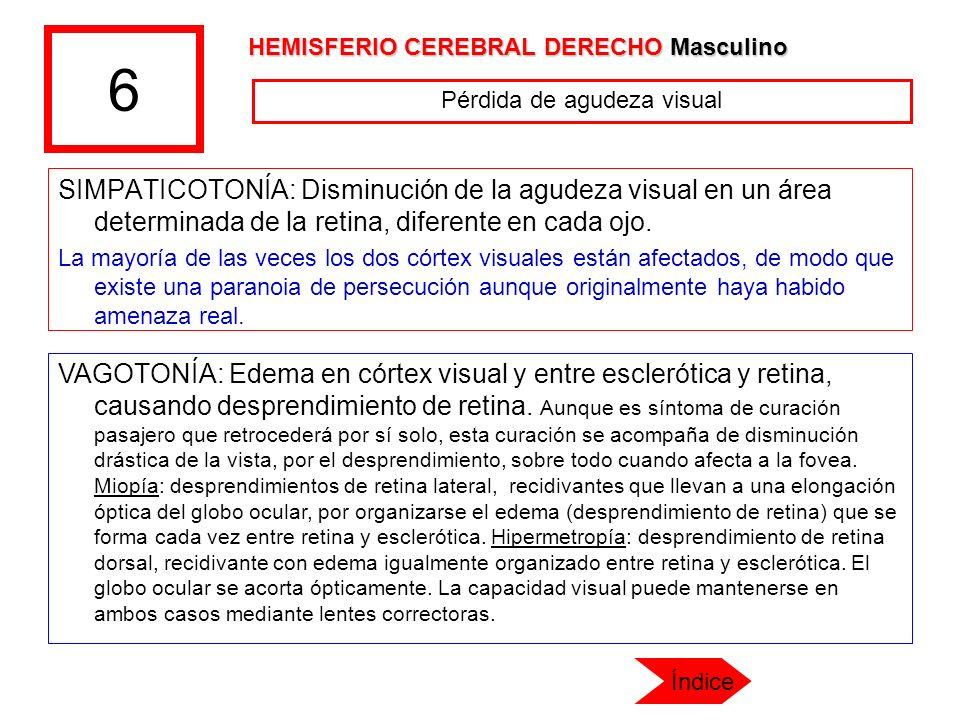 6 SIMPATICOTONÍA: Disminución de la agudeza visual en un área determinada de la retina, diferente en cada ojo. La mayoría de las veces los dos córtex