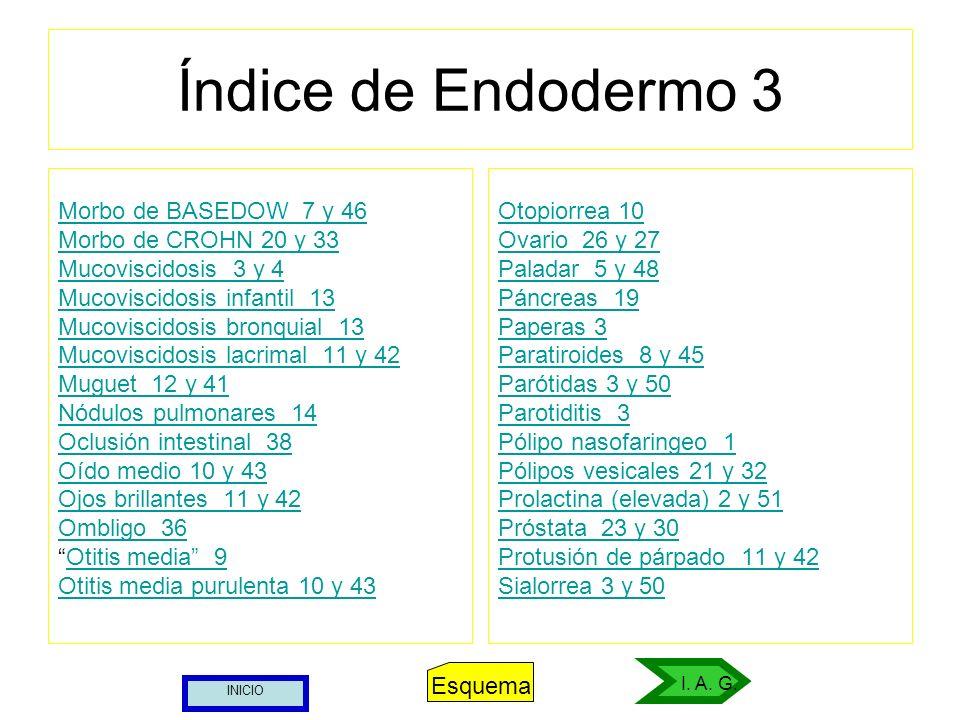 Índice de Endodermo 3 Morbo de BASEDOW 7 y 46 Morbo de CROHN 20 y 33 Mucoviscidosis 3 y 4 Mucoviscidosis infantil 13 Mucoviscidosis bronquial 13 Mucov