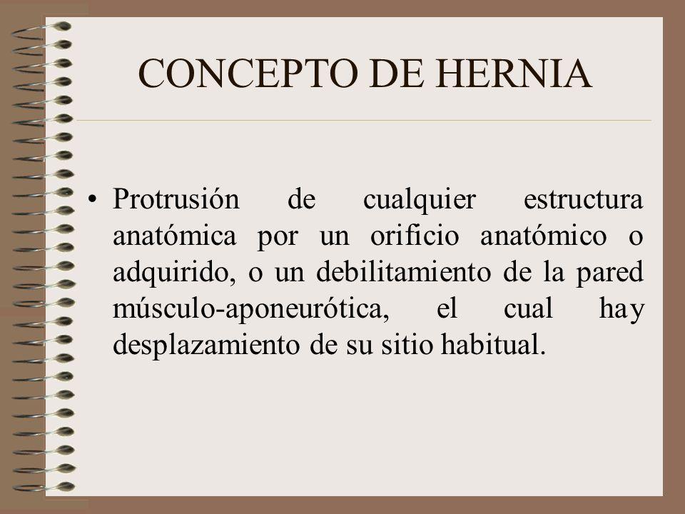 CONCEPTO DE HERNIA Protrusión de cualquier estructura anatómica por un orificio anatómico o adquirido, o un debilitamiento de la pared músculo-aponeurótica, el cual hay desplazamiento de su sitio habitual.