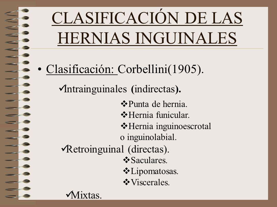 CLASIFICACIÓN DE LAS HERNIAS INGUINALES Clasificación: Corbellini(1905).