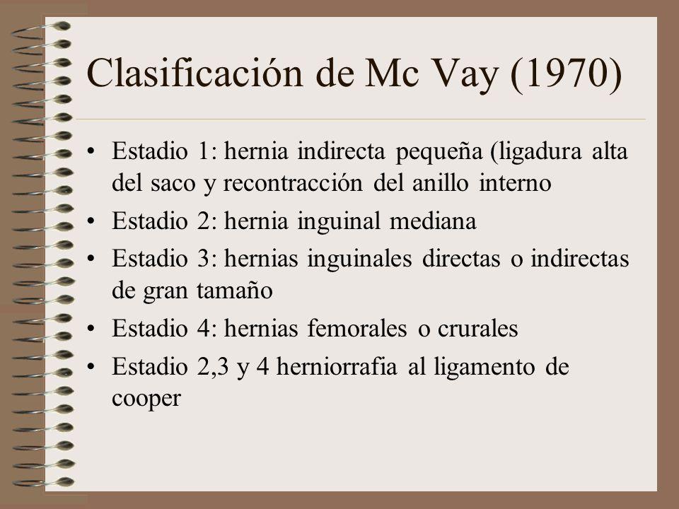 Clasificación de Mc Vay (1970) Estadio 1: hernia indirecta pequeña (ligadura alta del saco y recontracción del anillo interno Estadio 2: hernia inguinal mediana Estadio 3: hernias inguinales directas o indirectas de gran tamaño Estadio 4: hernias femorales o crurales Estadio 2,3 y 4 herniorrafia al ligamento de cooper