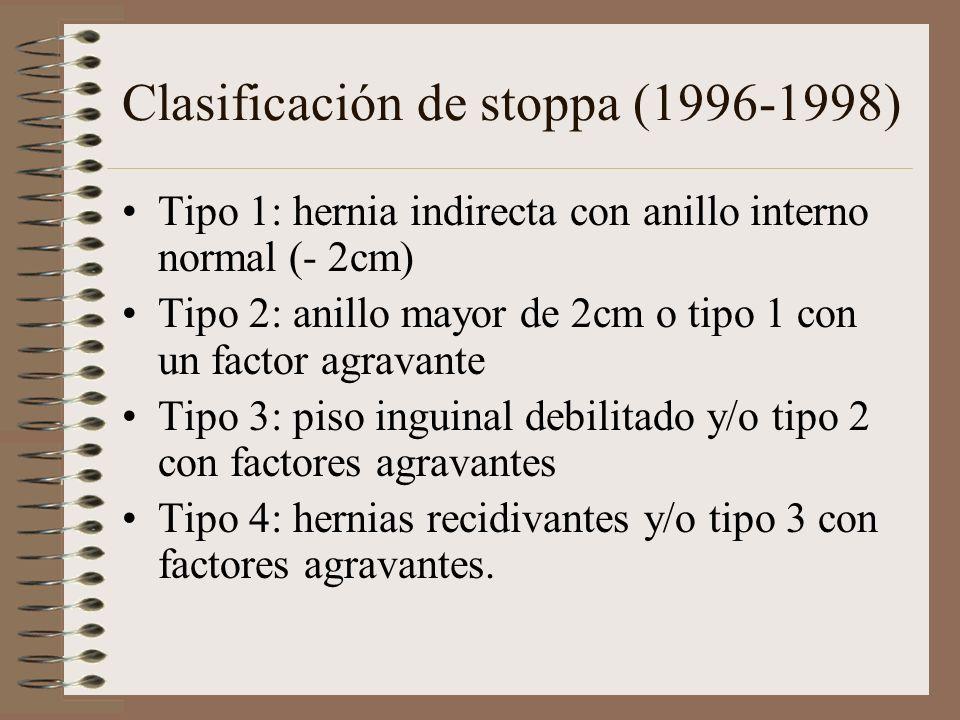 Clasificación de stoppa (1996-1998) Tipo 1: hernia indirecta con anillo interno normal (- 2cm) Tipo 2: anillo mayor de 2cm o tipo 1 con un factor agravante Tipo 3: piso inguinal debilitado y/o tipo 2 con factores agravantes Tipo 4: hernias recidivantes y/o tipo 3 con factores agravantes.
