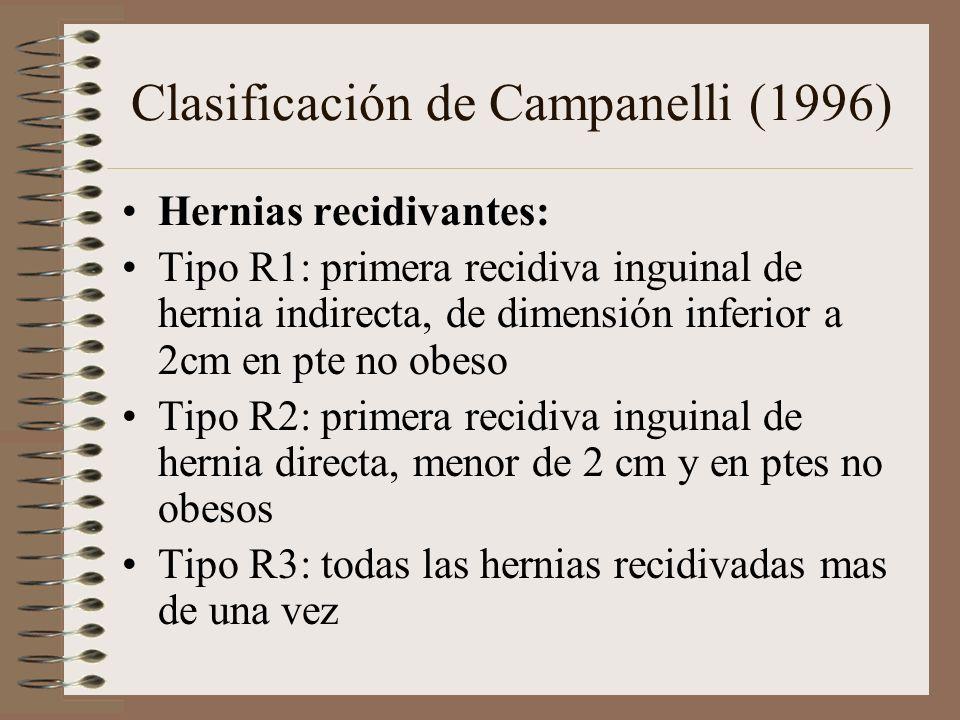Clasificación de Campanelli (1996) Hernias recidivantes: Tipo R1: primera recidiva inguinal de hernia indirecta, de dimensión inferior a 2cm en pte no obeso Tipo R2: primera recidiva inguinal de hernia directa, menor de 2 cm y en ptes no obesos Tipo R3: todas las hernias recidivadas mas de una vez