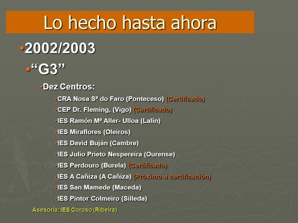 Lo hecho hasta ahora 2002/20032002/2003 G3G3 Dez Centros:Dez Centros: CRA Nosa Sª do Faro (Ponteceso) (Certificado)CRA Nosa Sª do Faro (Ponteceso) (Ce