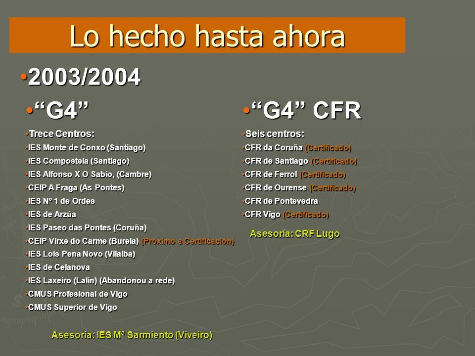 Lo hecho hasta ahora 2003/20042003/2004 G4G4 Trece Centros:Trece Centros: IES Monte de Conxo (Santiago)IES Monte de Conxo (Santiago) IES Compostela (S