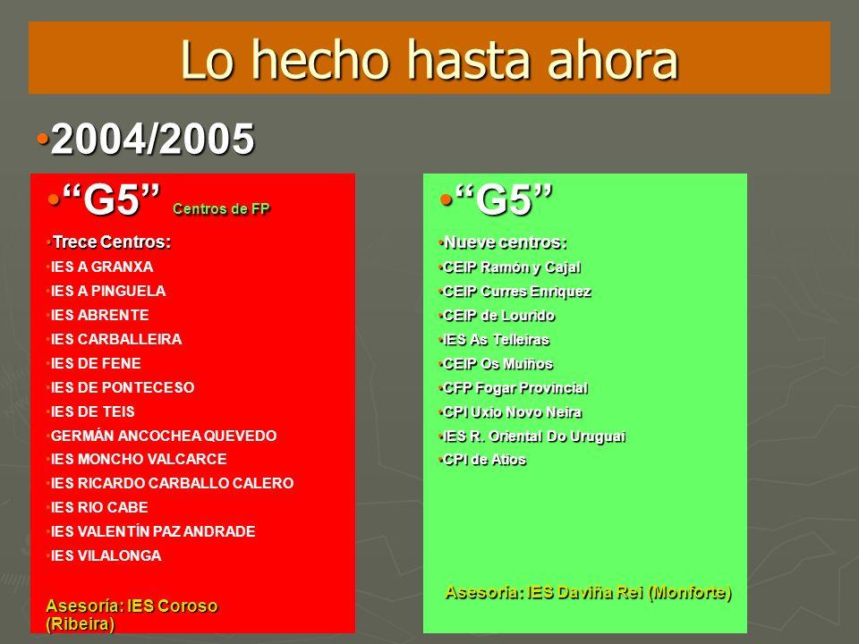 Lo hecho hasta ahora 2004/20052004/2005 G5 Centros de FPG5 Centros de FP Trece Centros:Trece Centros: IES A GRANXA IES A PINGUELA IES ABRENTE IES CARB