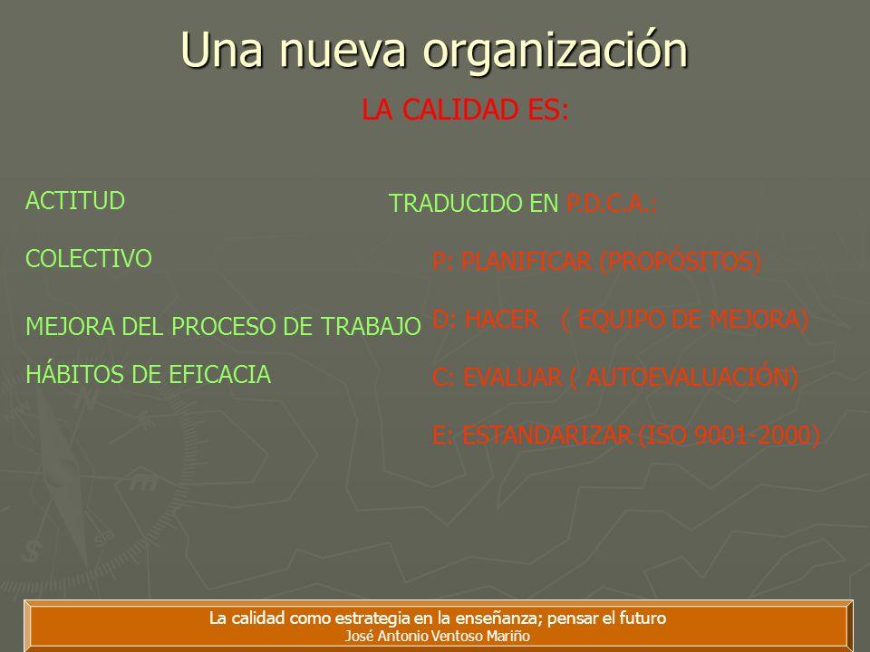 La calidad como estrategia en la enseñanza; pensar el futuro José Antonio Ventoso Mariño Una nueva organización LA CALIDAD ES: ACTITUD COLECTIVO MEJOR