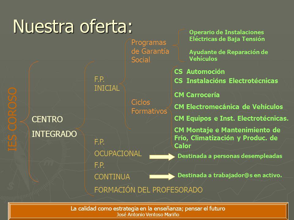 La calidad como estrategia en la enseñanza; pensar el futuro José Antonio Ventoso Mariño Nuestra oferta: IES COROSO CENTRO INTEGRADO F.P. INICIAL Prog