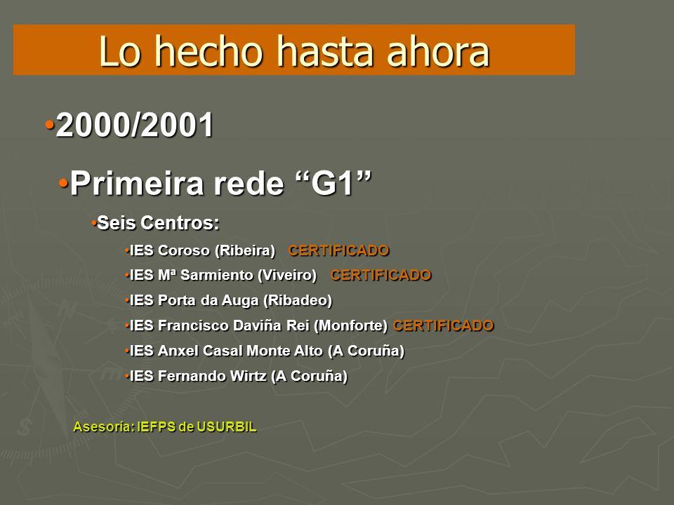 Lo hecho hasta ahora 2000/20012000/2001 Primeira rede G1Primeira rede G1 Seis Centros:Seis Centros: IES Coroso (Ribeira) CERTIFICADOIES Coroso (Ribeir
