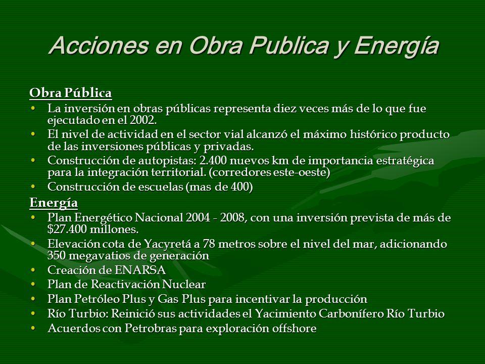 Acciones en Obra Publica y Energía Obra Pública La inversión en obras públicas representa diez veces más de lo que fue ejecutado en el 2002.La inversi