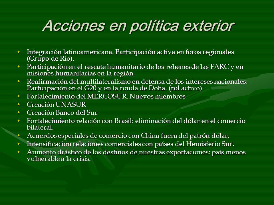 Acciones en política exterior Integración latinoamericana. Participación activa en foros regionales (Grupo de Río).Integración latinoamericana. Partic