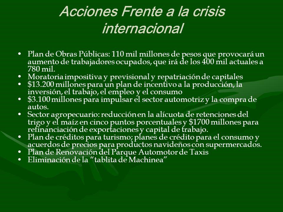 Acciones Frente a la crisis internacional Plan de Obras Públicas: 110 mil millones de pesos que provocará un aumento de trabajadores ocupados, que irá de los 400 mil actuales a 780 mil.