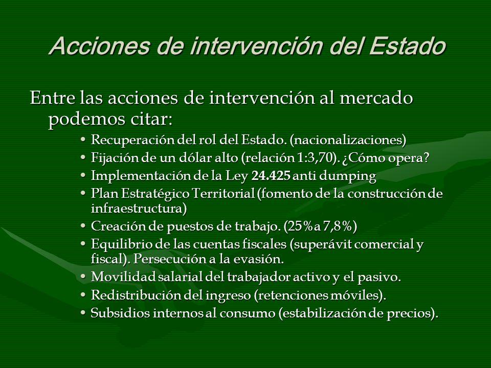 Acciones de intervención del Estado Entre las acciones de intervención al mercado podemos citar: Recuperación del rol del Estado. (nacionalizaciones)R