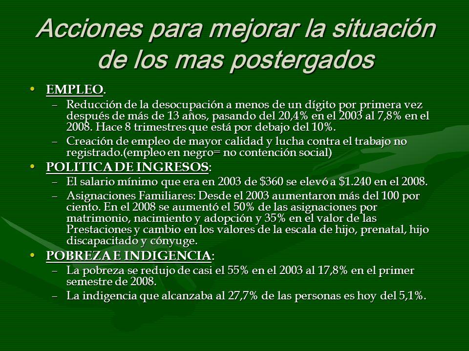 Acciones para mejorar la situación de los mas postergados EMPLEO. EMPLEO. –Reducción de la desocupación a menos de un dígito por primera vez después d