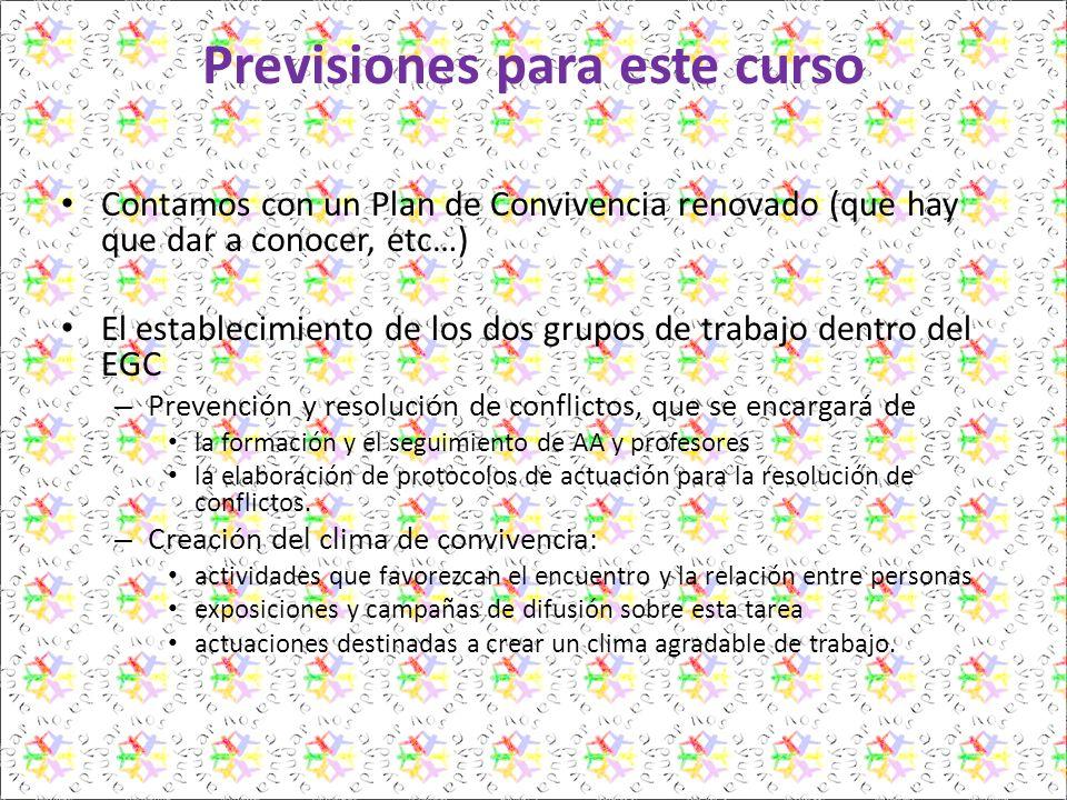 Previsiones para este curso Contamos con un Plan de Convivencia renovado (que hay que dar a conocer, etc…) El establecimiento de los dos grupos de tra