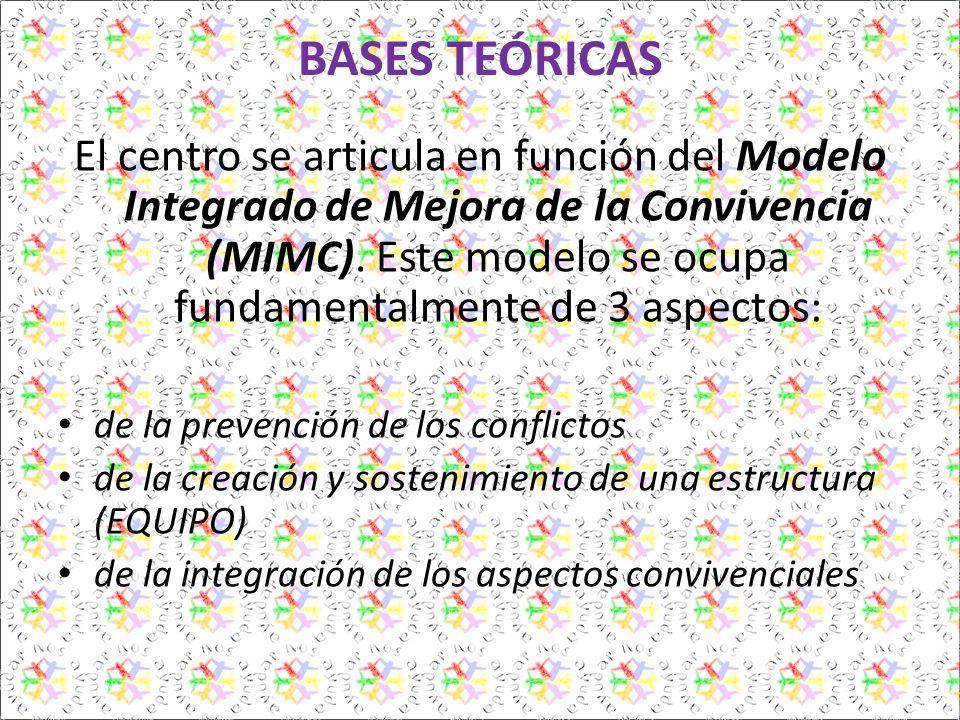 BASES TEÓRICAS El centro se articula en función del Modelo Integrado de Mejora de la Convivencia (MIMC). Este modelo se ocupa fundamentalmente de 3 as
