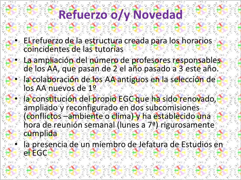 Refuerzo o/y Novedad El refuerzo de la estructura creada para los horarios coincidentes de las tutorías La ampliación del número de profesores responsables de los AA, que pasan de 2 el año pasado a 3 este año.