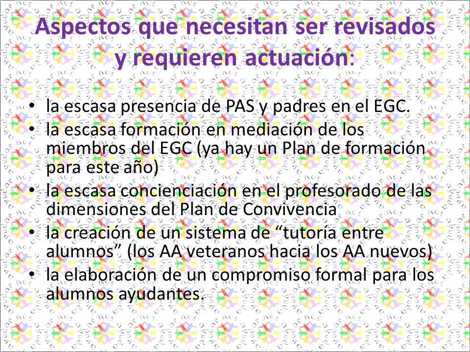 Aspectos que necesitan ser revisados y requieren actuación: la escasa presencia de PAS y padres en el EGC. la escasa formación en mediación de los mie