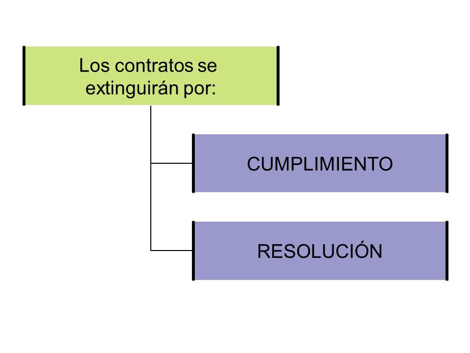 Los contratos se extinguirán por: CUMPLIMIENTO RESOLUCIÓN