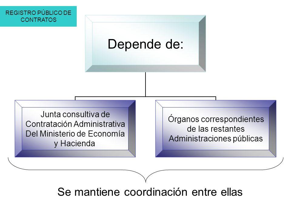 Se mantiene coordinación entre ellas Depende de: Junta consultiva de Contratación Administrativa Del Ministerio de Economía y Hacienda Órganos correspondientes de las restantes Administraciones públicas REGISTRO PÚBLICO DE CONTRATOS