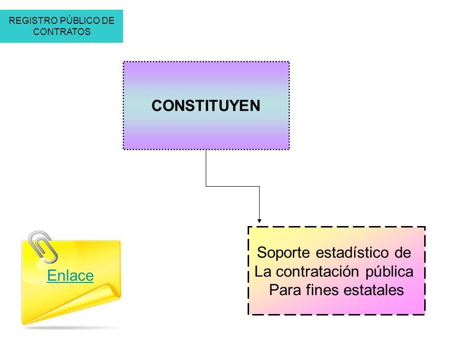 CONSTITUYEN Soporte estadístico de La contratación pública Para fines estatales REGISTRO PÚBLICO DE CONTRATOS Enlace