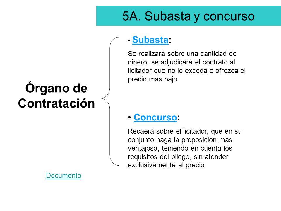 Órgano de Contratación Subasta: Se realizará sobre una cantidad de dinero, se adjudicará el contrato al licitador que no lo exceda o ofrezca el precio