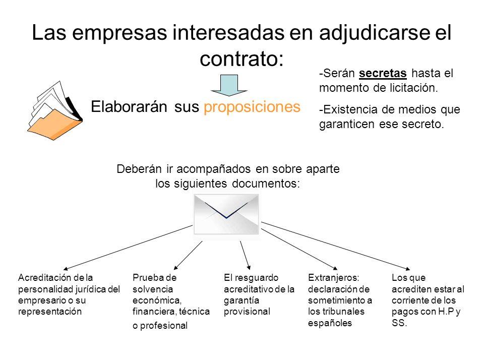 Las empresas interesadas en adjudicarse el contrato: -Serán secretas hasta el momento de licitación. -Existencia de medios que garanticen ese secreto.