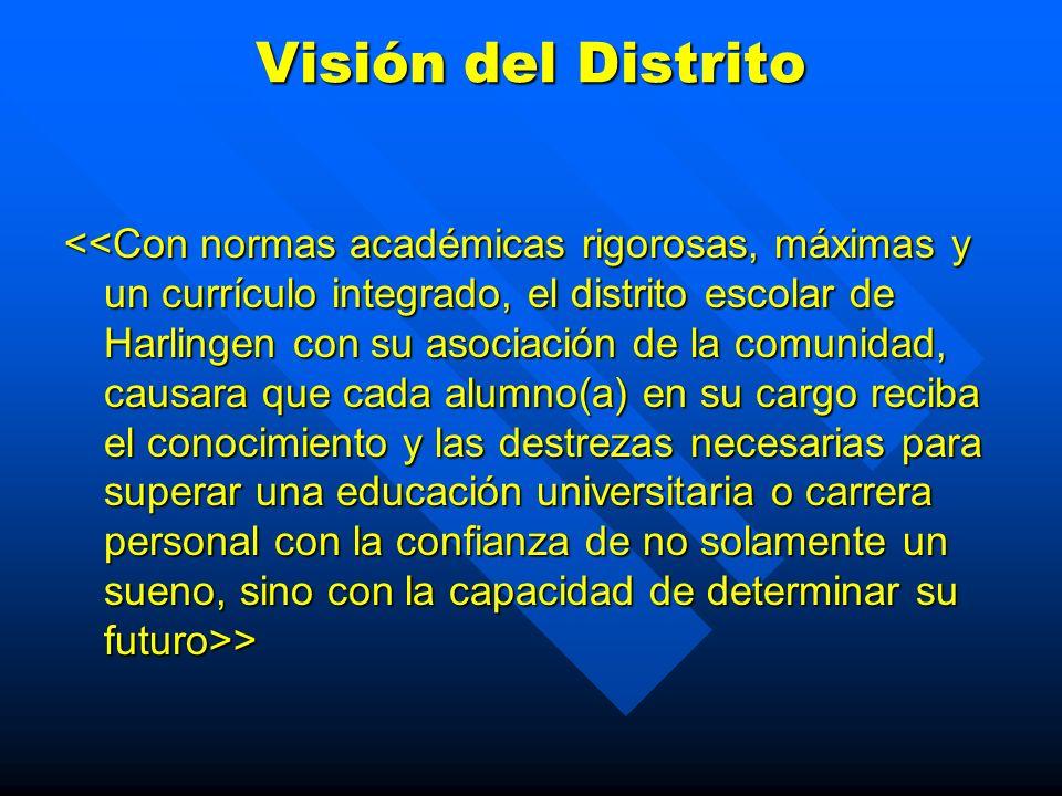 Visión del Distrito > >
