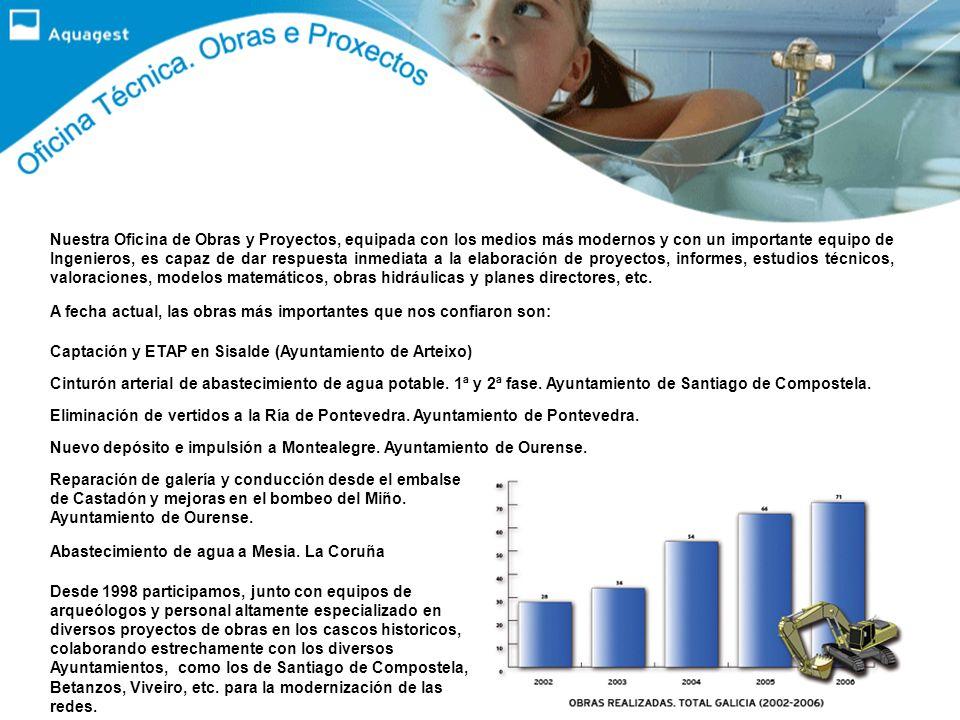 La gestión de piscinas e instalaciones deportivas municipales es otra de nuestras lineas de actividadd. En Galicia gestionamos varios equipamientos de