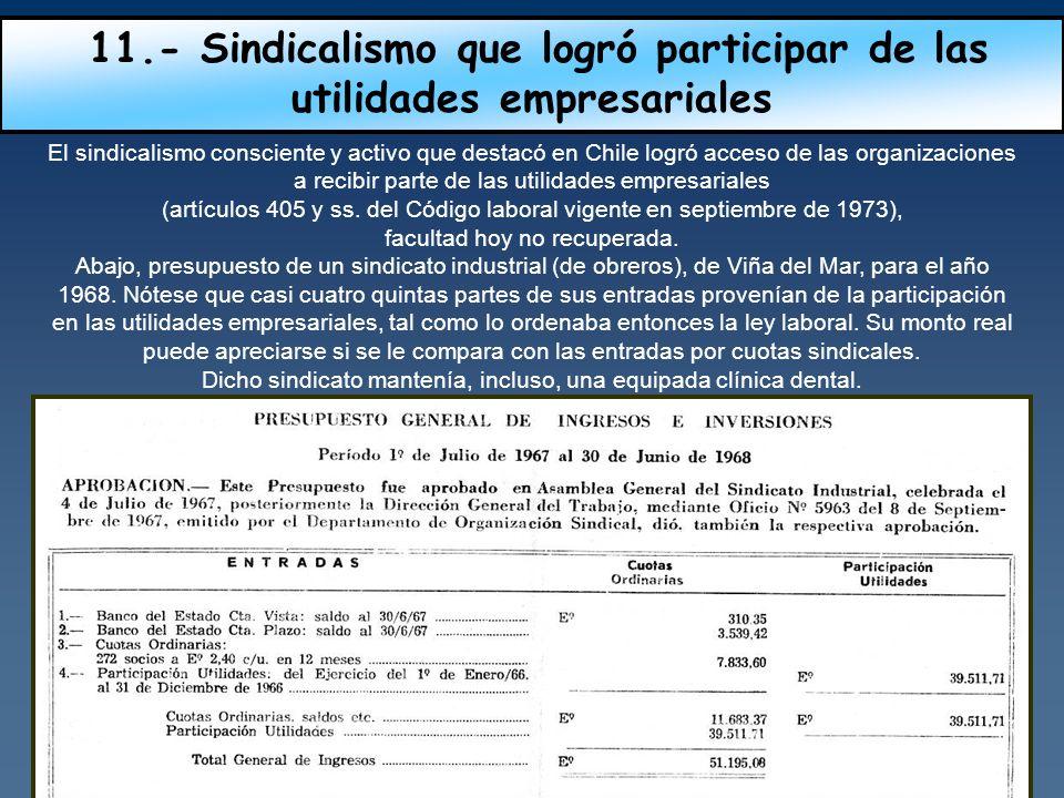 El sindicalismo consciente y activo que destacó en Chile logró acceso de las organizaciones a recibir parte de las utilidades empresariales (artículos