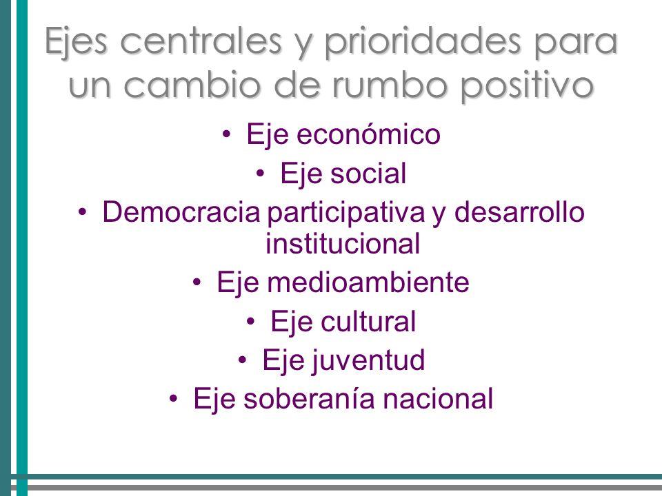 Ejes centrales y prioridades para un cambio de rumbo positivo Eje económico Eje social Democracia participativa y desarrollo institucional Eje medioambiente Eje cultural Eje juventud Eje soberanía nacional