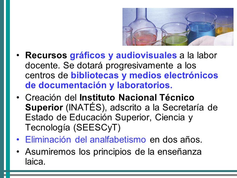 Recursos gráficos y audiovisuales a la labor docente.