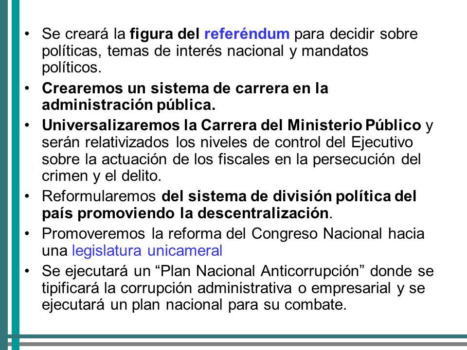 Se creará la figura del referéndum para decidir sobre políticas, temas de interés nacional y mandatos políticos.