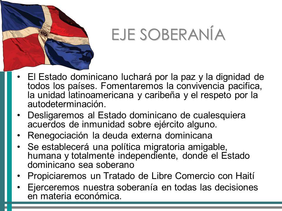 EJE SOBERANÍA El Estado dominicano luchará por la paz y la dignidad de todos los países.