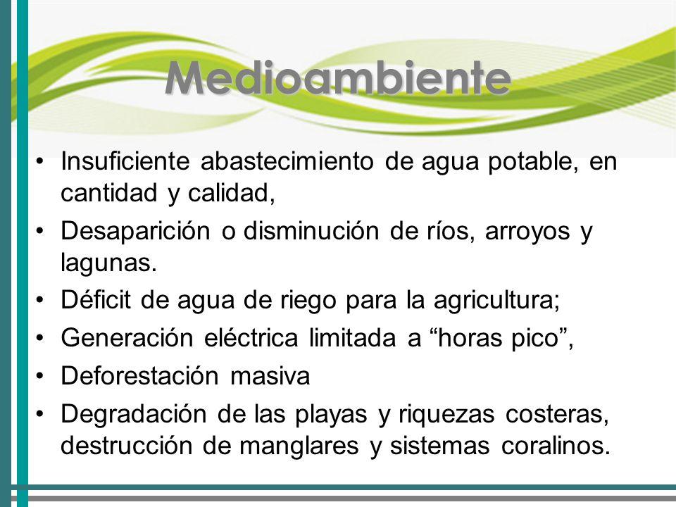 Medioambiente Insuficiente abastecimiento de agua potable, en cantidad y calidad, Desaparición o disminución de ríos, arroyos y lagunas.