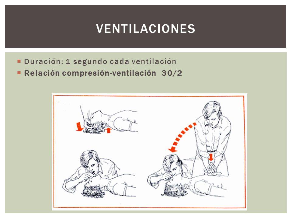 Duración: 1 segundo cada ventilación Relación compresión-ventilación 30/2 VENTILACIONES