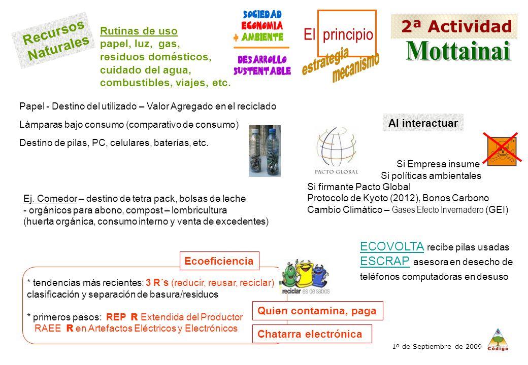 El principio Recursos Naturales Rutinas de uso papel, luz, gas, residuos domésticos, cuidado del agua, combustibles, viajes, etc.