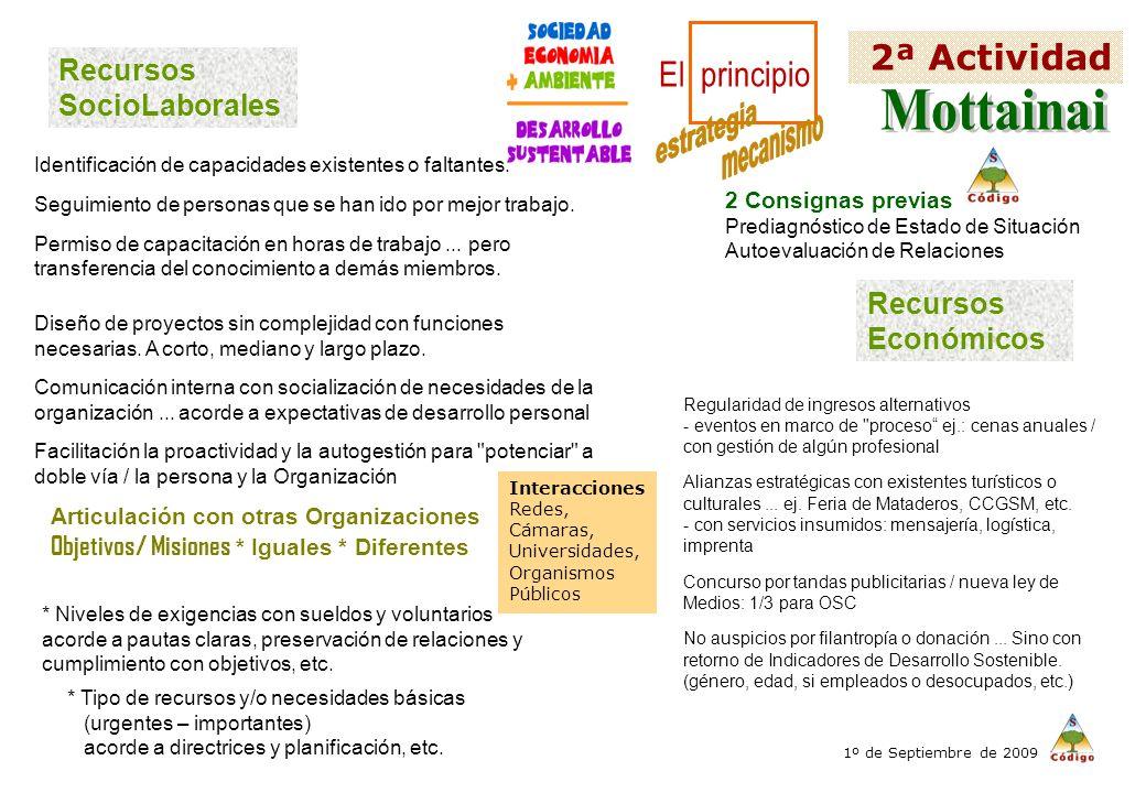 Recursos SocioLaborales Identificación de capacidades existentes o faltantes.