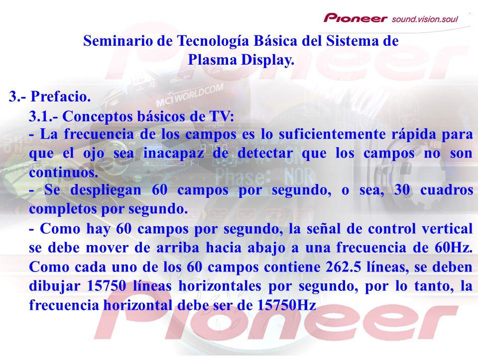 Seminario de Tecnología Básica del Sistema de Plasma Display. 3.- Prefacio. 3.1.- Conceptos básicos de TV: - La frecuencia de los campos es lo suficie