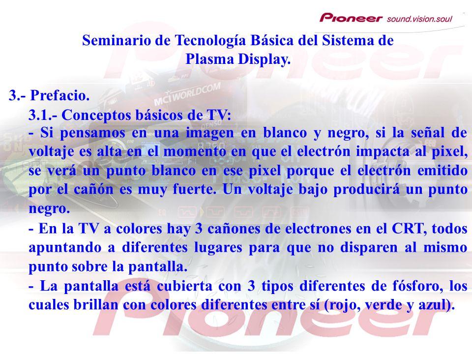Seminario de Tecnología Básica del Sistema de Plasma Display. 3.- Prefacio. 3.1.- Conceptos básicos de TV: - Si pensamos en una imagen en blanco y neg