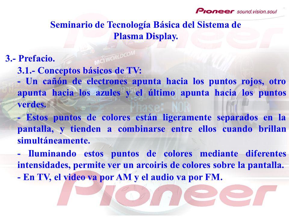 Seminario de Tecnología Básica del Sistema de Plasma Display. 3.- Prefacio. 3.1.- Conceptos básicos de TV: - Un cañón de electrones apunta hacia los p