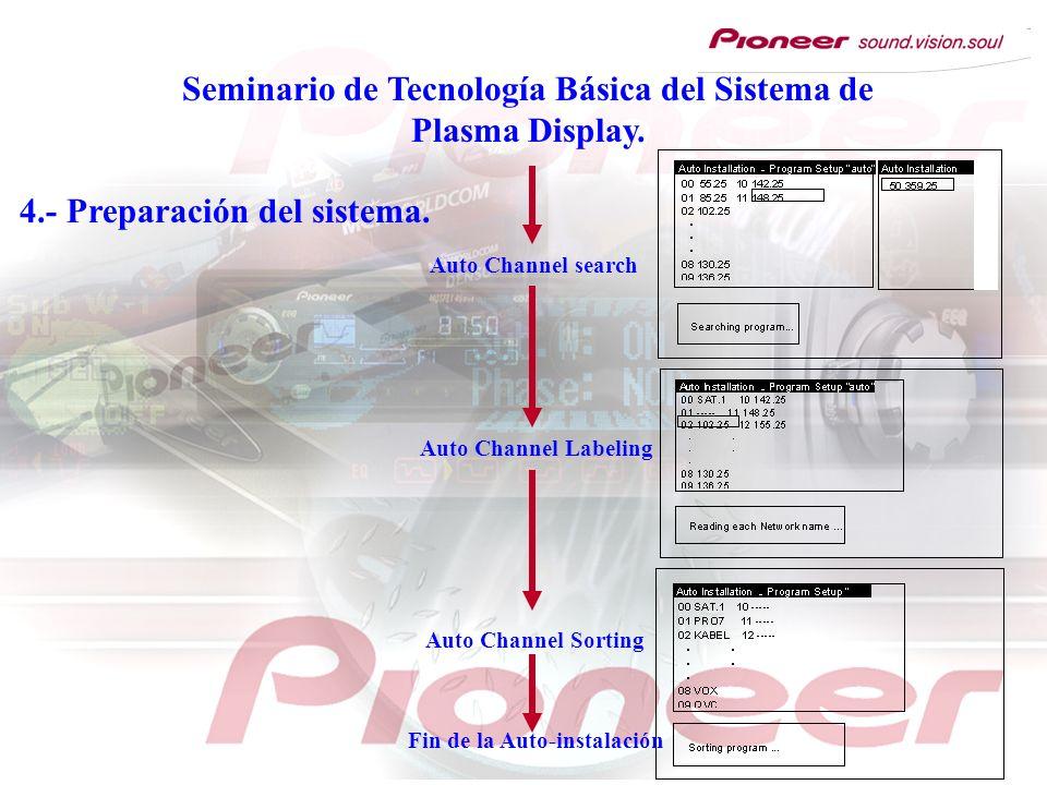 Seminario de Tecnología Básica del Sistema de Plasma Display. 4.- Preparación del sistema. Auto Channel search Auto Channel Labeling Auto Channel Sort