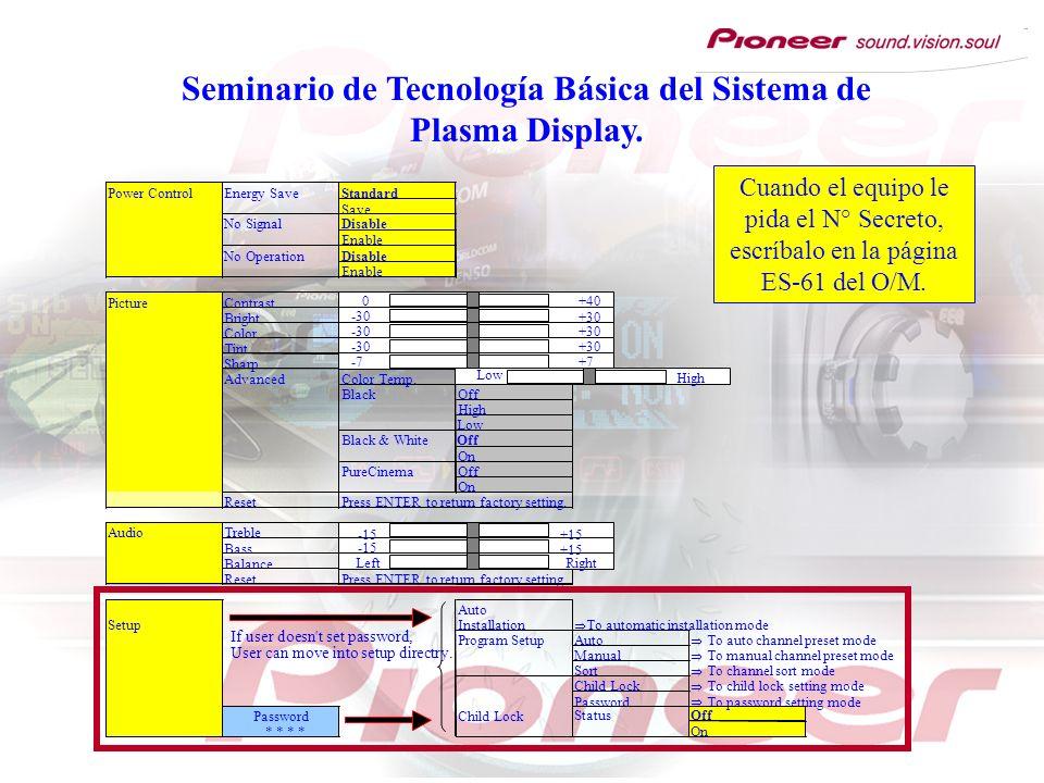 Seminario de Tecnología Básica del Sistema de Plasma Display. Power ControlEnergy SaveStandard Save No SignalDisable Enable No OperationDisable Enable