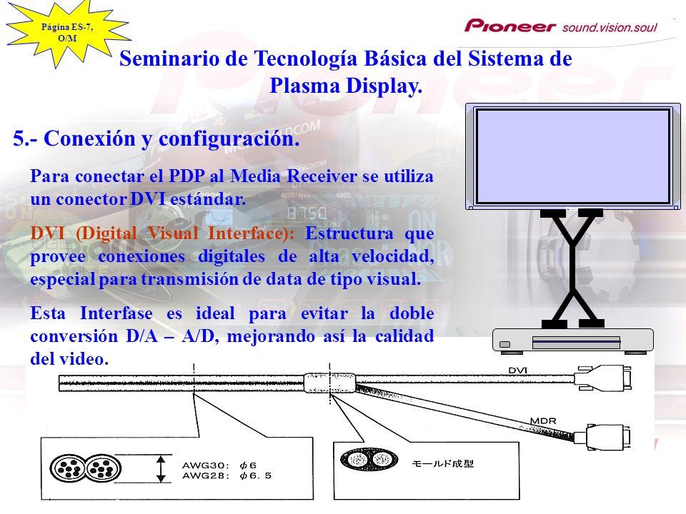 Seminario de Tecnología Básica del Sistema de Plasma Display. 5.- Conexión y configuración. Pioneer Para conectar el PDP al Media Receiver se utiliza