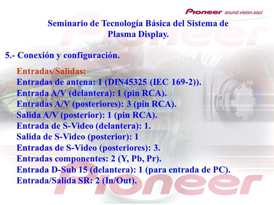 Seminario de Tecnología Básica del Sistema de Plasma Display. 5.- Conexión y configuración. Entradas/Salidas: Entradas de antena: 1 (DIN45325 (IEC 169