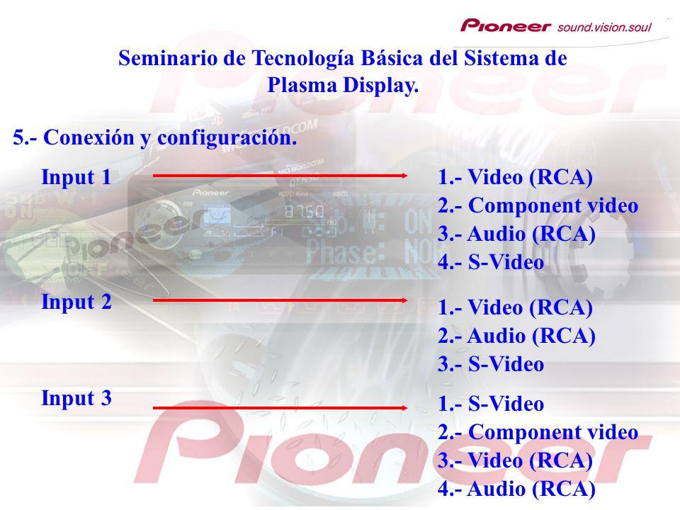 Seminario de Tecnología Básica del Sistema de Plasma Display. 5.- Conexión y configuración. Input 11.- Video (RCA) 2.- Component video 3.- Audio (RCA)