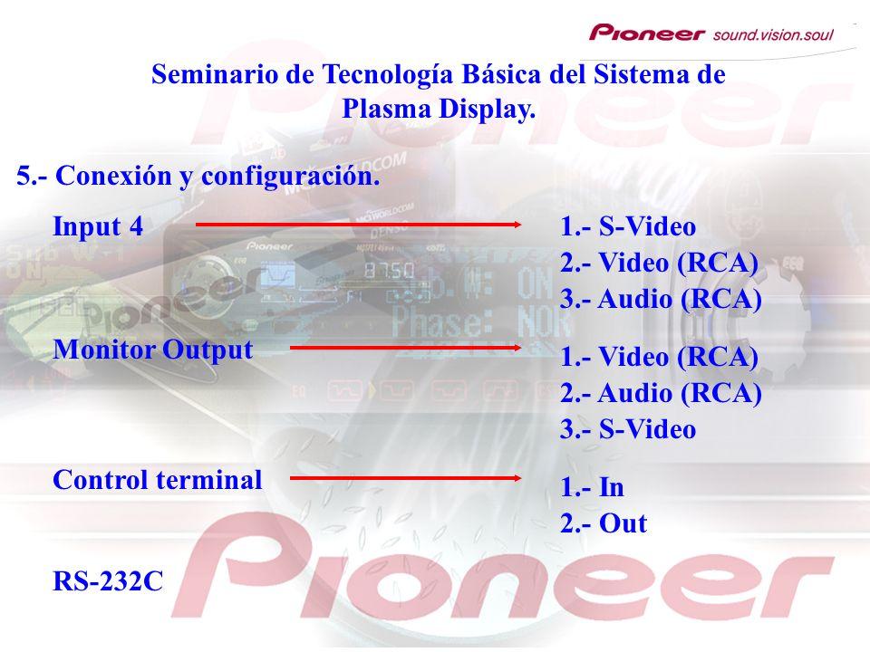 Seminario de Tecnología Básica del Sistema de Plasma Display. 5.- Conexión y configuración. Input 41.- S-Video 2.- Video (RCA) 3.- Audio (RCA) Monitor