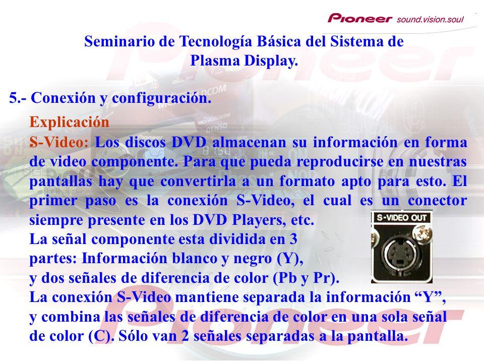Seminario de Tecnología Básica del Sistema de Plasma Display. 5.- Conexión y configuración. S-Video: Los discos DVD almacenan su información en forma